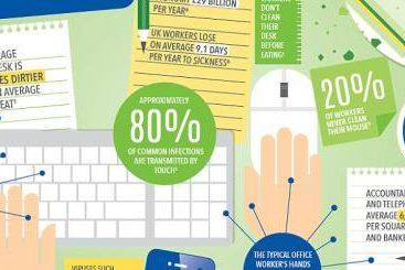 dettol infographic